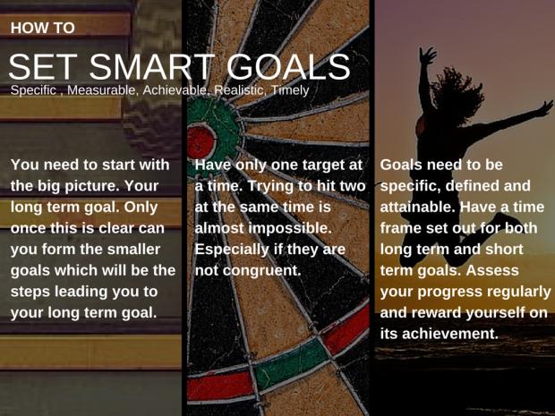 how to set goals (3)